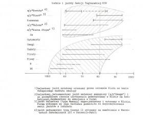 Statystyki szkoleniowo-sprzętowe KSW